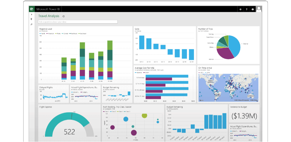 Solving data warehouse problems with Cortana Analytics | Auckland