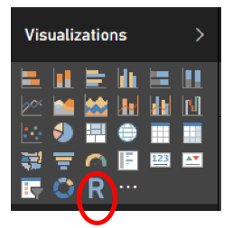 R visualisations
