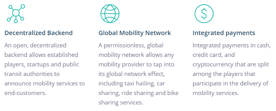 the internet of mobility